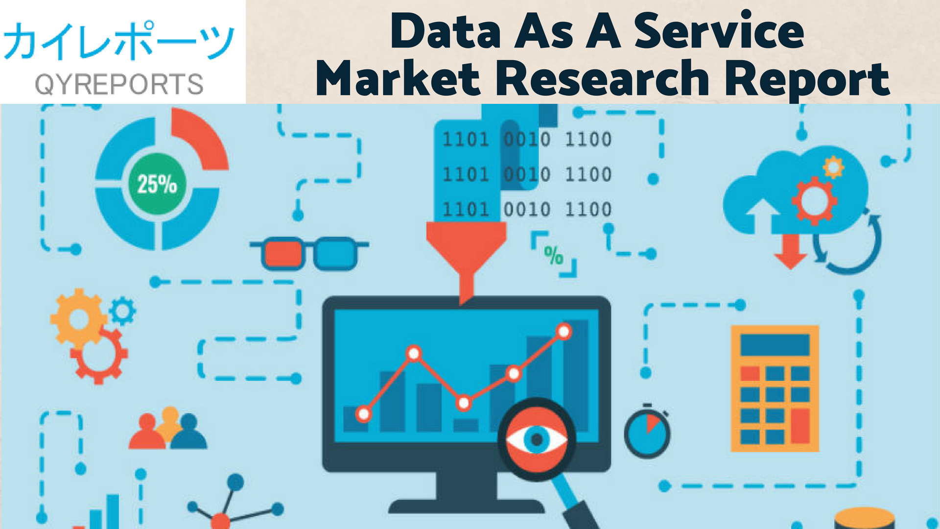 New Study Focusing on Data As A Service Market CAGR of +43% by 2025: Emerging- And High-Growth Segments, Segmentation, Regional Outlook, focusing by top key vendors like Microsoft, Google, IBM, Oracle 1