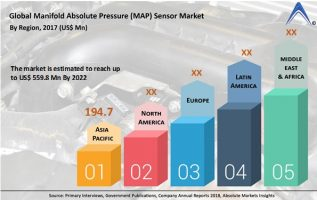 Market Survey Report Examines The Manifold Absolute Pressure Sensors Market Outlook 2018 – 2026: Global Forecast, Market Overview, Manufacturing Cost Analysis, Marketing Strategy Analysis 4