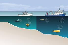 Global Sonar System Market to Reach US$ 5.3 Billion by 2024 – IMARC Group 7
