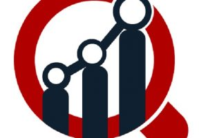 Bleaching Chemicals Market Global Industry Analysis, Size Estimation, Share, Growth Opportunity, Price Trends and Forecast 2019 to 2022 2