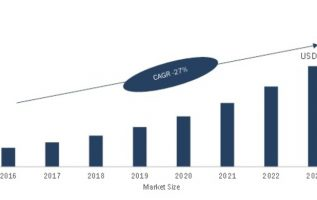 Hyper Scale Data Centers (HSDC) Market 2019 Global Applications, Industry Size, Significant Growth, Company Profiles, Development and Regional Trends by Forecast to 2023 2