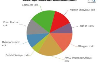 Iron Drugs Market to Witness Huge Growth by 2025 | Leading Key Players- Allergan, AMAG Pharmaceuticals, Daiichi Sankyo 3