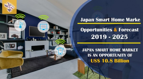 Japan Smart Home Market, Number of Active Households & Households Penetration by Segments, Companies 1