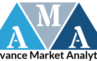 Automotive Bushing Market Geographical Segmentation, Statistical Forecast and Competitive Analysis  To 2024| Continental AG, ZF Group , Sumitomo Riko Company Limited, DuPont 4
