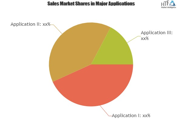 Dry White Wine Market Expectation Surges With Rising Demand And Changing Trends|E&J Gallo Winery, Constellation, Castel 1
