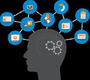 Digital Intelligence Platform Market To Witness Massive Growth By 2022: Adobe, Alphabet,  IBM,  SAS Institute 1