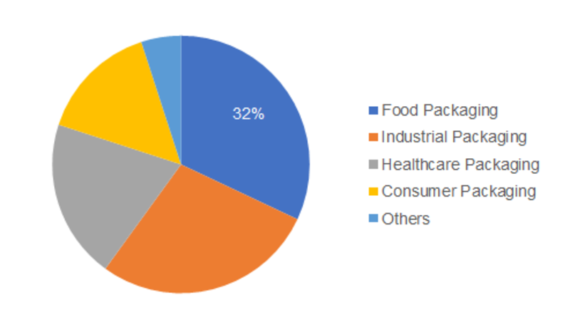 Ingestible Sensor Market 2019 Global Industry Analysis, Segmentation, Application, Trends, Opportunity, Emerging Factors, Competitive Landscape, Growth by Regional Forecast to 2023 1
