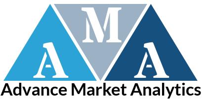 Alumni Management Software Market Study with Competitive Landscape, Market Insights & Forecast (Blackbaud, almabase, VeryConnect, Hivebrite) 1