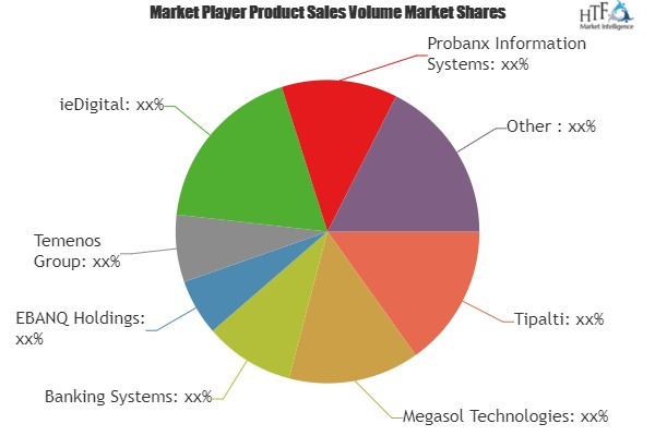 Online Banking Software Market Is Booming Worldwide  Tipalti, Megasol Technologies, Banking Systems 1