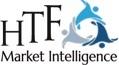 Iris Recognition System Market to Observe Strong Development by 2025   Key Players: 3M Cogent, BioEnable, Crossmatch Technologies 1