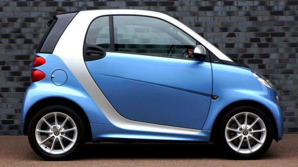 A Comprehensive Study Exploring Small Electric Vehicles Market – Key Players Involved (Toyota, Ford, Audi, Tesla, Nissan) 1
