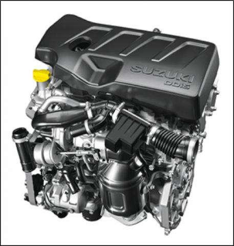 Maruti Suzuki adds the new DDiS 225 diesel engine to its line-up, offers it in the Ciaz and Ertiga 1