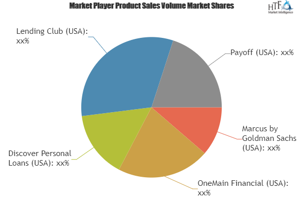 Debt Consolidation Market to Witness Massive Growth by 2025| OneMain Financial, Discover Personal Loans, Lending Club 2