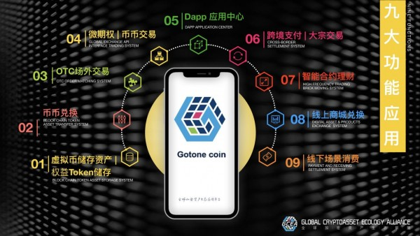 Gotone Coin Global Wallet – Leader of Encrypted Asset Ecowallet 4
