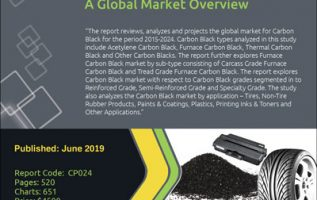 Owing to Withstanding Adverse Weather Conditions and High Resistance to Wear & Tear, Global Demand for Carbon Black is Expected to Reach 20 Million Metric Tons by 2024 4