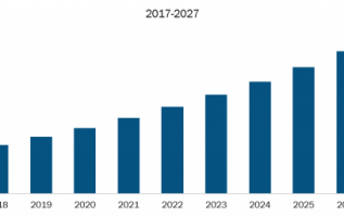 Submarine Cable System Market is estimated to reach US$ 14,719.3 Mn by 2027 | Key Profiling Alcatel (Nokia Networks), NEC, Hengtong Group, Mitsubishi Electric Company, Prysmian Group, Fujitsu 1
