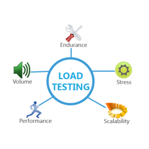 RealtimeCampaign.com Promotes Load Testing Tools For the Company Site 8