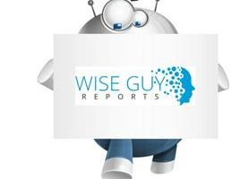 Wind Energy Foundation Market 2019: Global Trends, Market Share, Industry Size, Growth, Opportunities, Forecast to 2025 2
