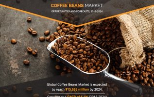 Coffee Beans Market Expected to Reach $15,635 Million, Globally, by 2024 3