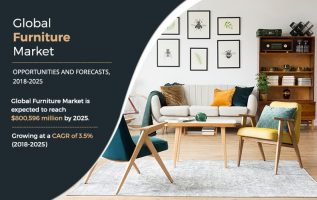 Furniture Market Projected to Attain $800,596 Million by 2025, at a 3.5% | AMR 5