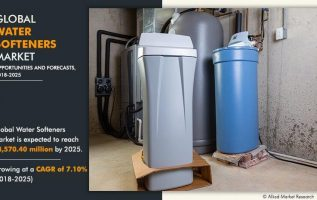 Water Softeners Market Perspective and Forecast  at a CAGR of 7.1%  2018 – 2025 | Culligan International Company, Kinetico UK Ltd, NuvoH2O and More 1