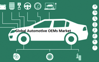 Automotive OEMs Market 2019 Analysis by Regions, Type, Market Drivers, Restraints, and Top Key Players Volkswagen AG; TOYOTA MOTOR CORPORATION; General Motors; MITSUBISHI MOTORS CORPORATION; Ford Motor Company 3