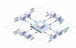 Columbu CAT is an innovative public blockchain with many unique characteristics 2
