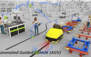 Automated Guided Vehicle (AGV) Market: Enterprise Competition Pattern, Advantages and Disadvantages of Enterprise Products and Industry Development Trends 2019-2024 4