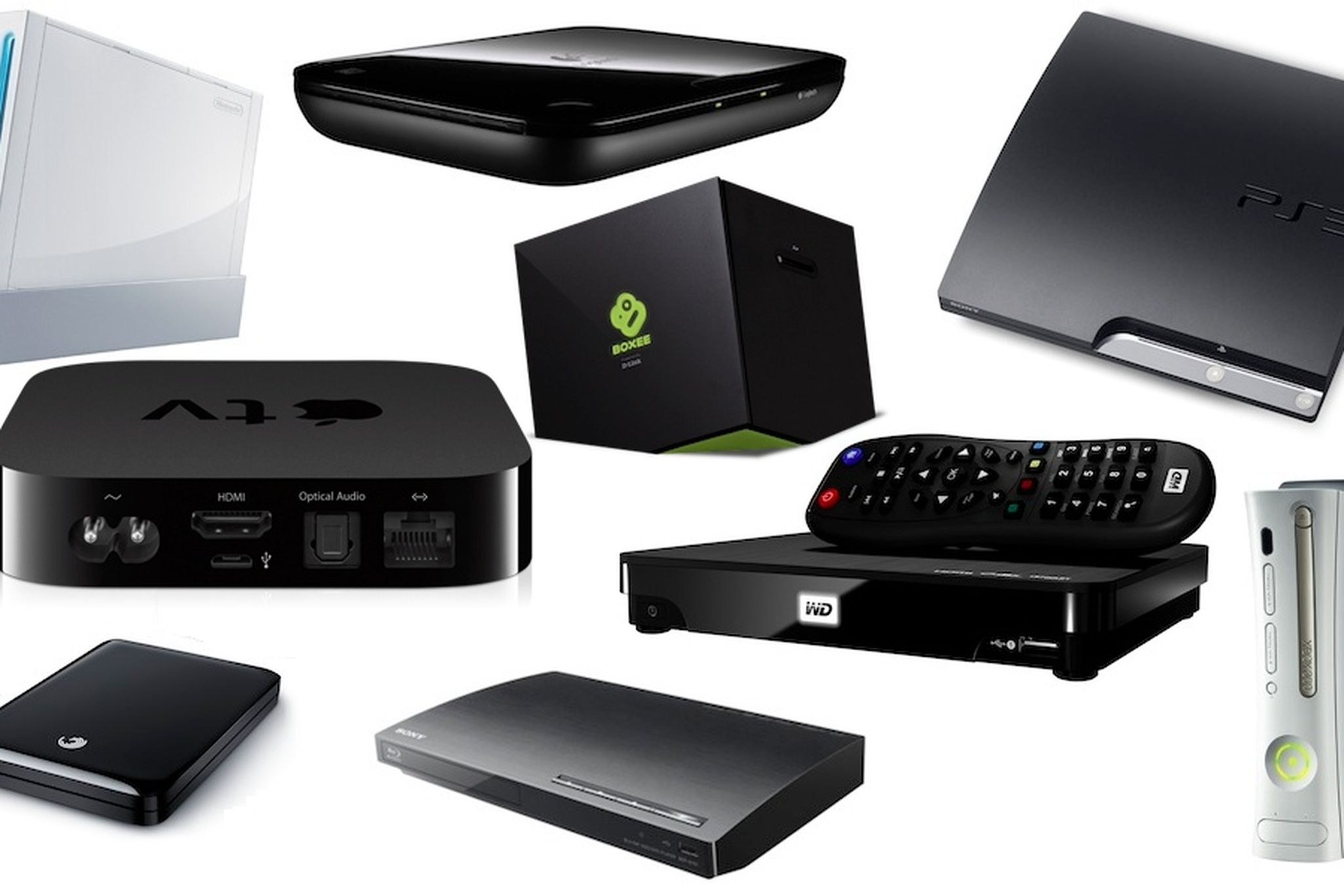 Set-Top Boxes Market Is Projected To Register A Healthy CAGR Of +7.45% By 2026 With Top Key Players Huawei Technologies Co., Ltd., Apple Inc., SAMSUNG, Echostar Corporation, Technicolor 1