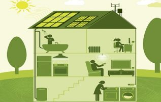 Home Energy Management Systems Market Size Worth US$ 4.4 Billion by 2024 | CAGR 17% – IMARCGroup 4