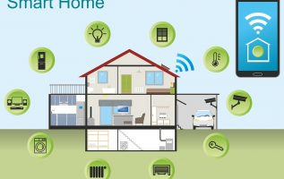 Smart Homes Market Expanding at a CAGR of 11.1% from 2016 to 2025 3
