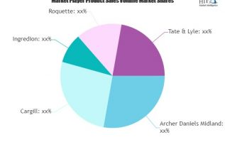 Sweetener Market Size, Status and Growth Opportunities by 2019 to 2025 | Cargill, Ingredion, Lyle 2