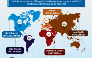 Aviation IoT Market 2019 to Cross USD 25,134.6 Mn at CAGR of 16.34% By 2023| Classification, Application, Industry Chain Overview, SWOT Analysis and Competitive Landscape To 2023 5