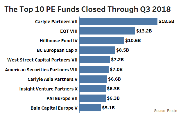 US Fund Source Announces Record-Breaking Funding in Q3 7