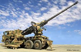 Artillery System Market: A Straight Overview of Growing Market & Future Trend 1