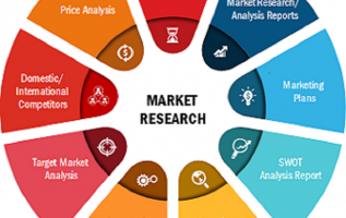 Neuroscience Market 2027 Analysis by Rising Technological Advancements with International Outlook Led by Mightex Systems, Prizmatix, Noldus Information Technology, NeuroNexus, Scientifica 3