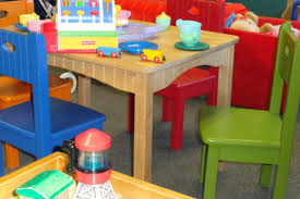 Preschool Furniture Market Will Likely See Expanding of Marketable Business Segments 2