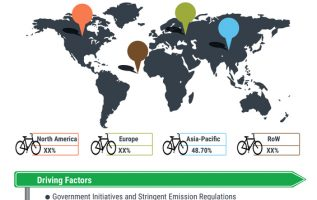 Bicycle Market 2019 Global Industry Analysis By Key Players, Size, Share, Business Growth, Demand, Trends, Sales, Revenue, Competitive And Regional Forecast To 2023 4