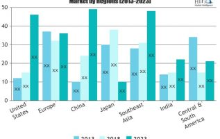 Fashion Retailing Market See Worldwide Major Growth For The Next Few Years 3