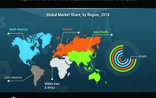 Business Jet Market to 2025: Growth, Trends, Forecast, Size, Share, Analysis, Industry Segmentation, Competitive Landscape, Comprehensive Research, Business Statistics, Opportunities by 2019 1