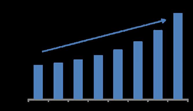 Light Field Industry Growth 2019 Segmentation, Application, Technology, Emerging Technology, Gross margin, Demands, Strategy, Business Trends by Forecast to 2023 1
