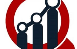 U.S. Personalized Medicine Market: 2019 Global Size, Trends, Investments, Share, Leading Players, Merger, Acquisition, Growth Factors, Regional Analysis, And Industry Forecast To 2023 5