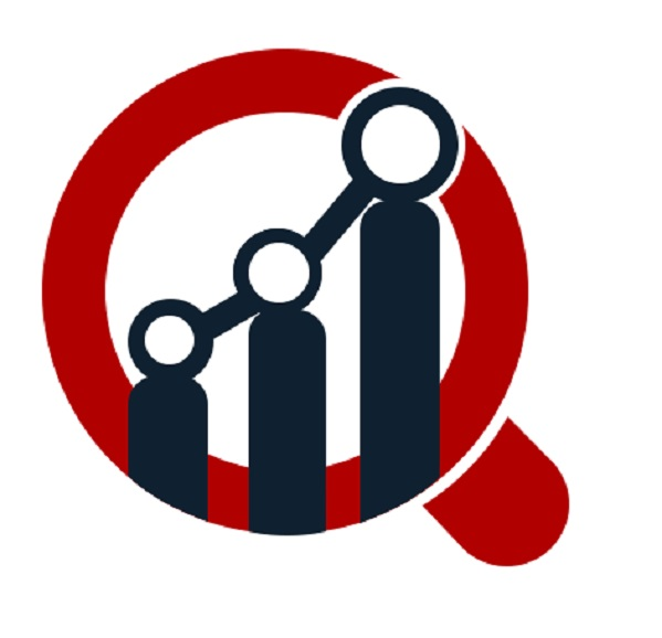 Polyolefin Market Growth, Analysis, Revenue, Size, Share, Scenario, Latest Trends, Types, Applications and Regional Forecast 2022 1