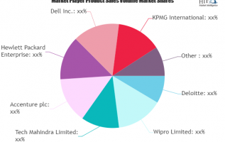 Cloud Professional Services Market Is Booming Worldwide | Deloitte, Wipro, Tech Mahindra, Accenture 3
