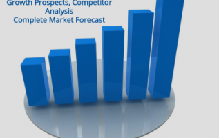Canned Vegetables Market Global Demand 2019 | Industry Challenges, Key Vendors, Drivers, Emerging Trends and Forecast to 2024 2