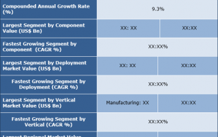 Cyber-Physical Systems Market – Growth, Size, Share, Forecast, industry Analysis 2019 – 2027 1