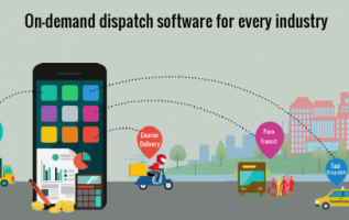 Delivery Scheduling Software Market 2019 Global Trend, Segmentation and Opportunities, Forecast 2025 4