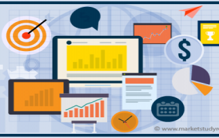 ITSM Market 2019: Global Analysis, Share, Trends, Application Analysis and Forecast To 2025 4