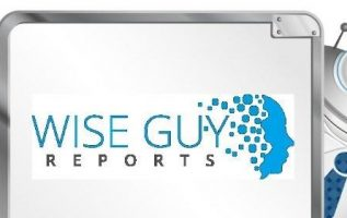Global Canvas Panels Market Growth Opportunities 2019 by Size, Price, Trends, Share, Revenue and more… 2
