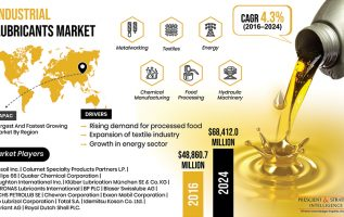 Industrial Lubricants Market to Register Significant Growth Due to Rising Demand for Power 4
